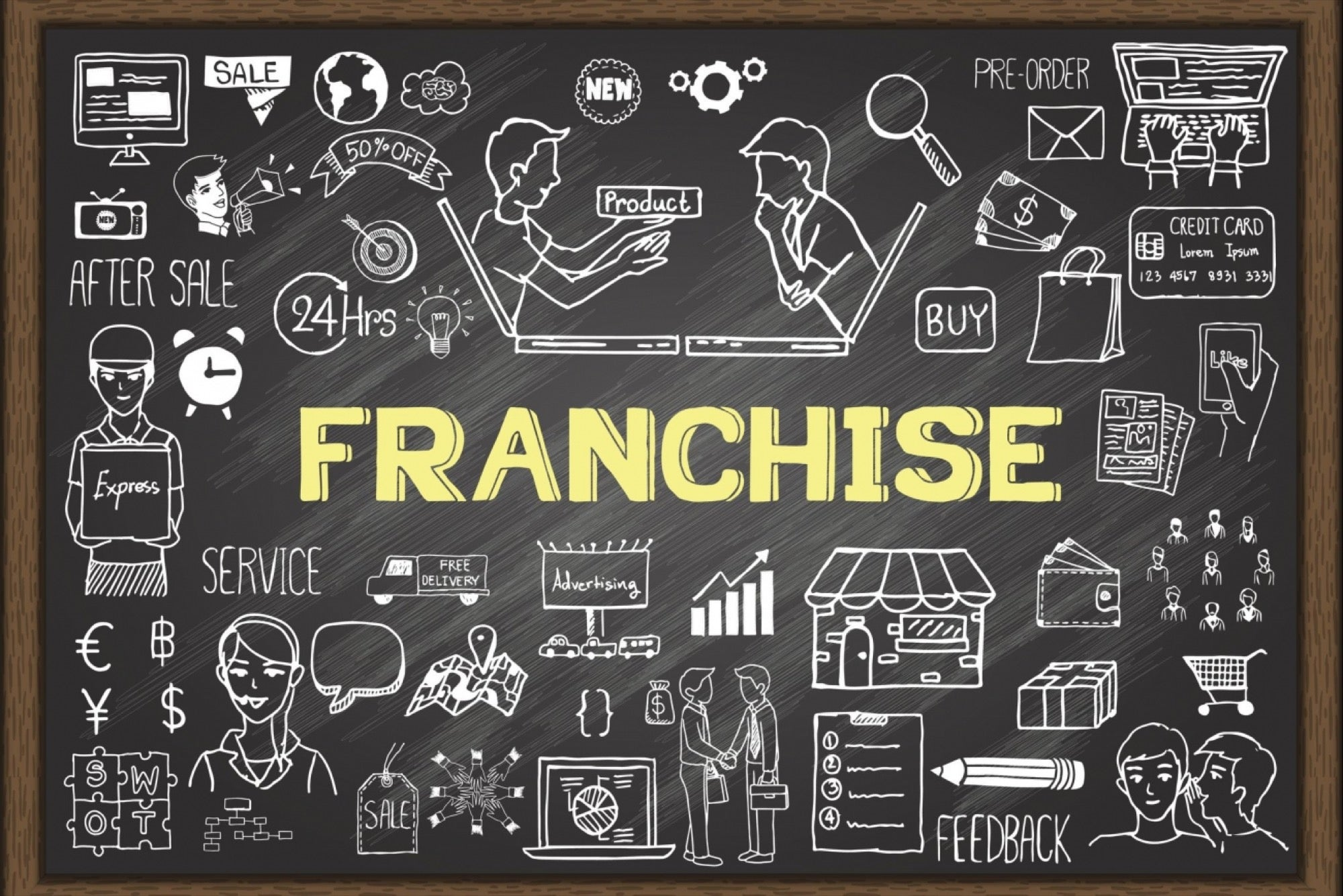 , 24 Top-Ranked, Affordable Franchises You Can Buy for $25,000 or Less, Saubio Making Wealth