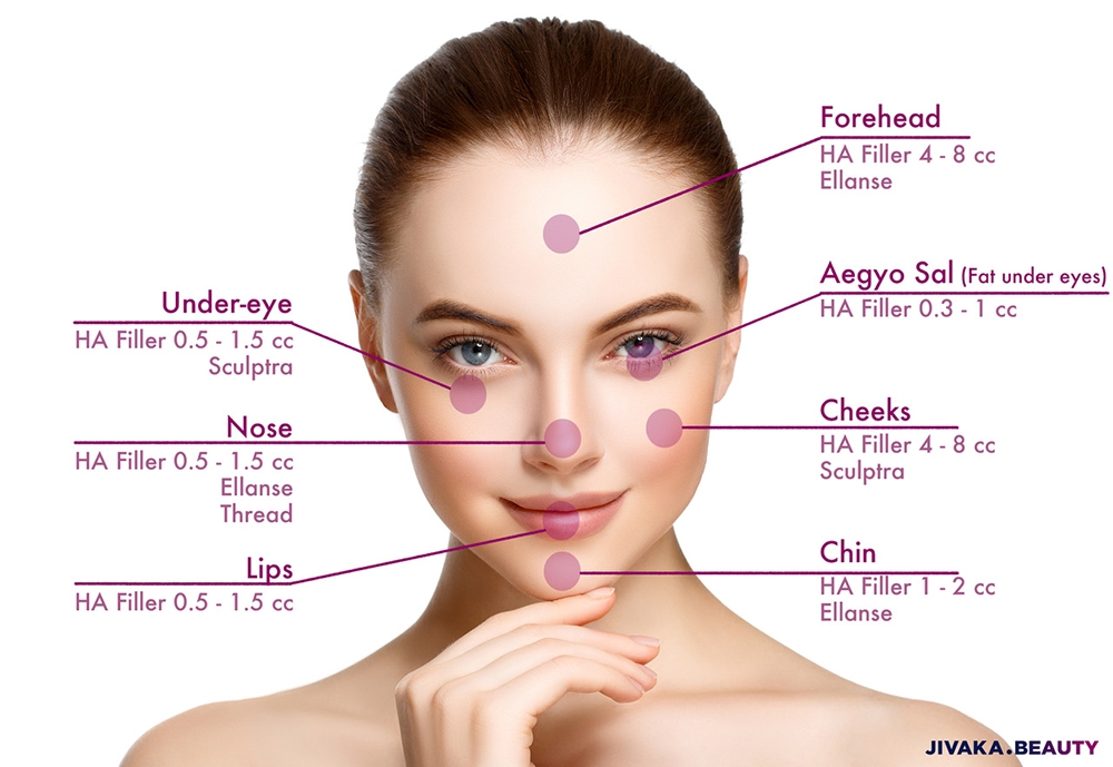 , The plastic surgery market is still booming in South Korea, Saubio Making Wealth